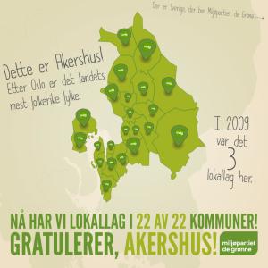 grafikk lokallag akershus 15.7.14